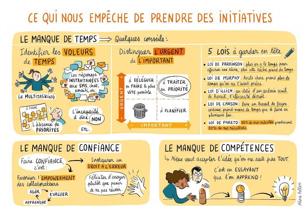 empecheurs-de-prise-dinitiatives_infographie