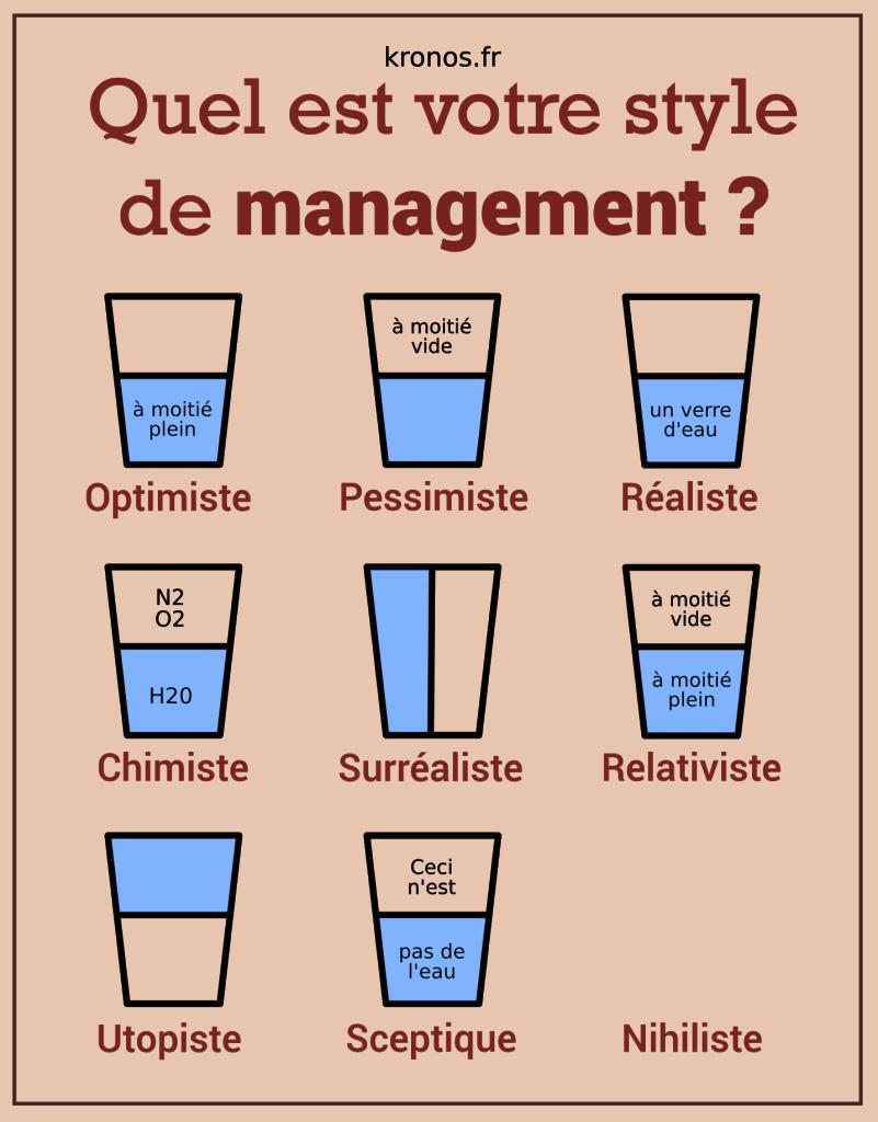 Êtes-vous du genre à manager le verre à moitié-vide ou à moitié-plein ?