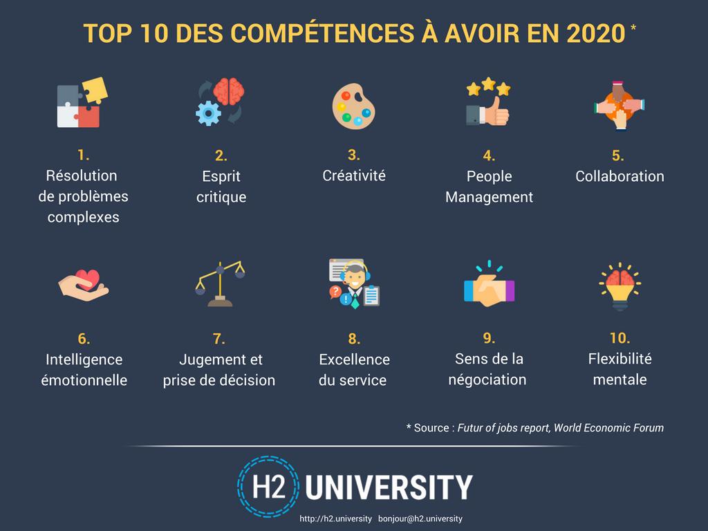 Top 10 des compétences à avoir en 2020